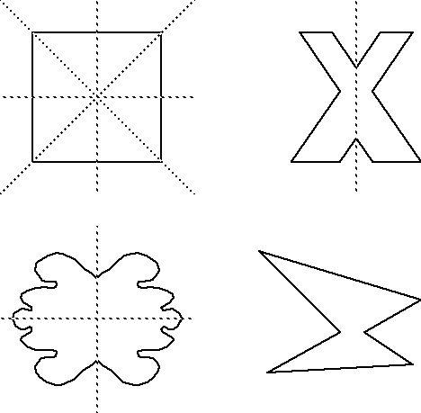 Simetria em relação a uma recta - 6ºA & Companhia