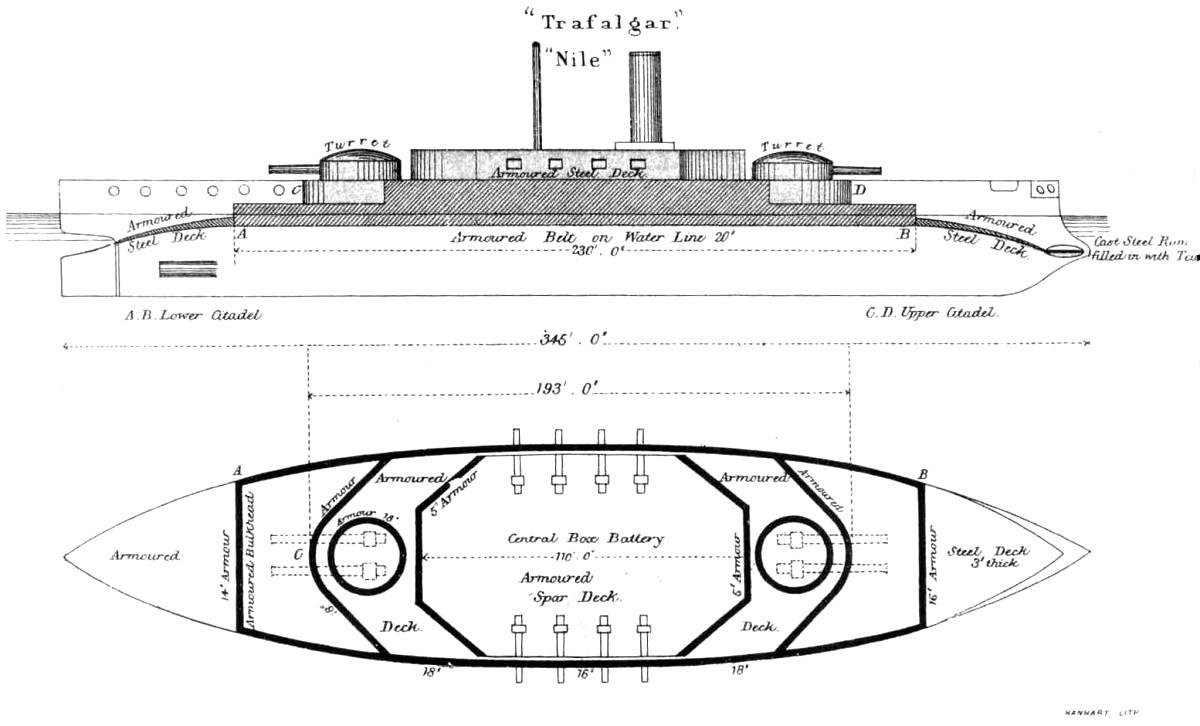 Classe Trafalgar (cuirassé) — Wikipédia