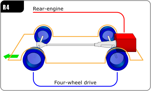 small resolution of 4 wheel drive engine diagram