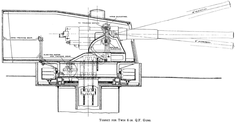 Bl 6 Inch Mk Vii Gun Twin Turret Right Elevation