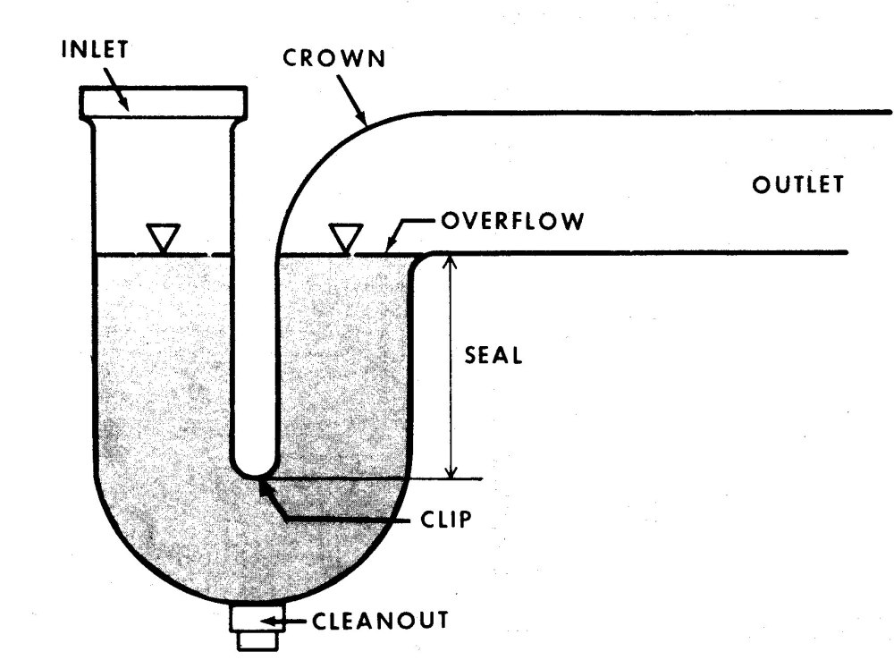 medium resolution of pictures of basement sump pump