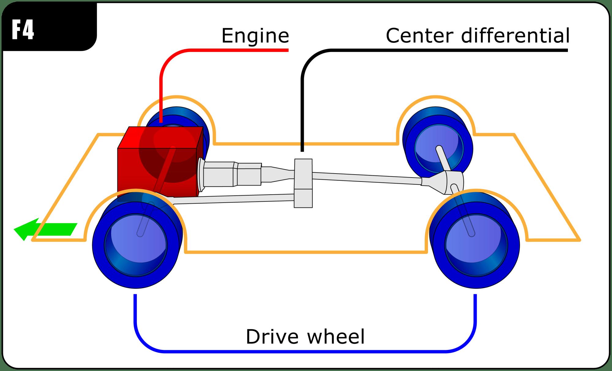 hight resolution of 4 wheel drive engine diagram