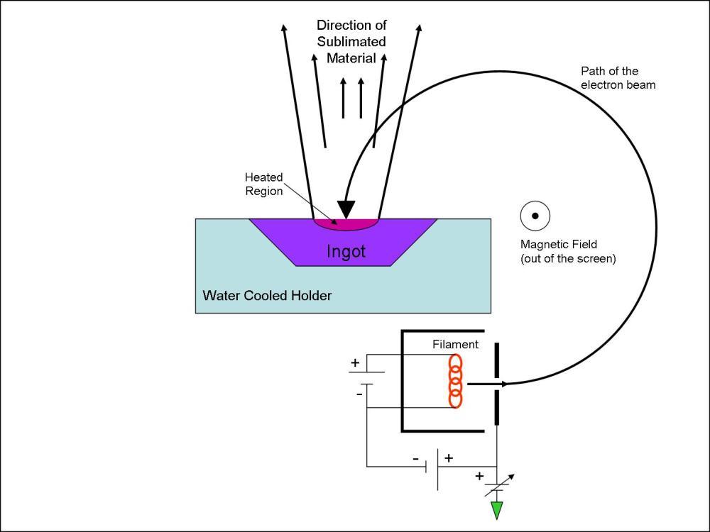 medium resolution of file electron beam deposition 001 jpg