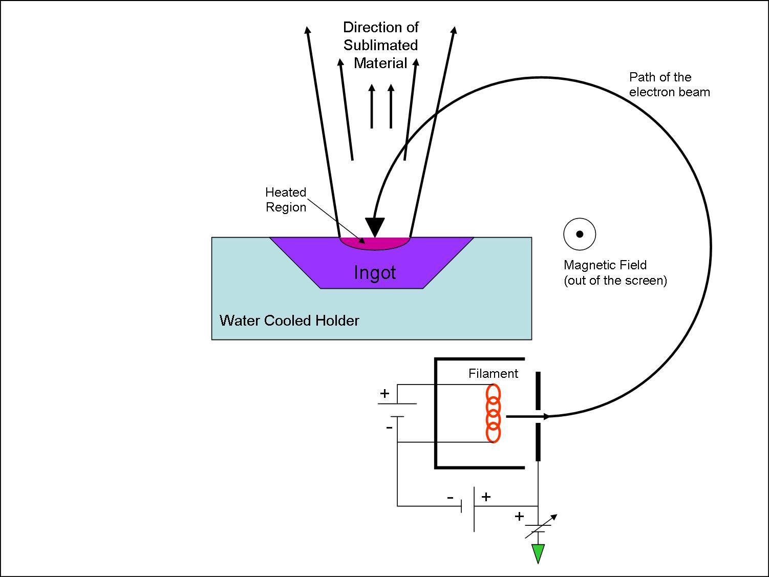 hight resolution of file electron beam deposition 001 jpg