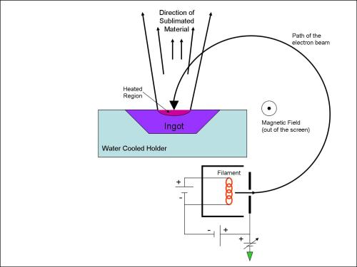 small resolution of file electron beam deposition 001 jpg
