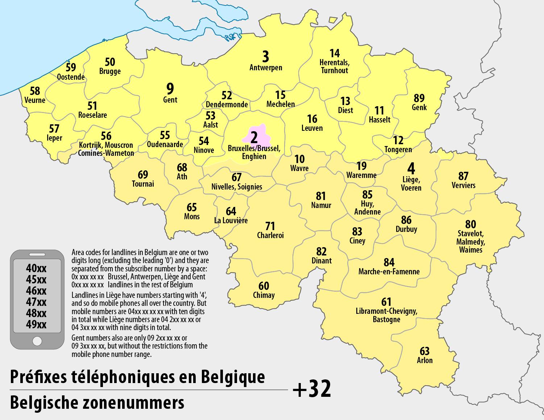 telephone numbers in belgium