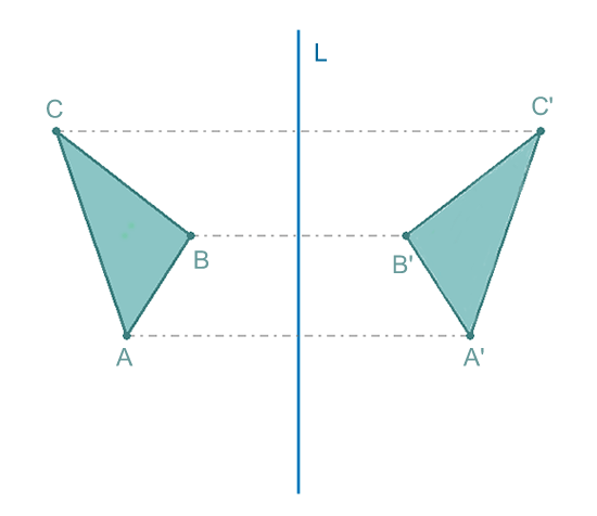 Resultat d'imatges de simetria axial