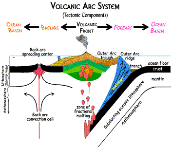 Tectonic subsidence - Wikipedia