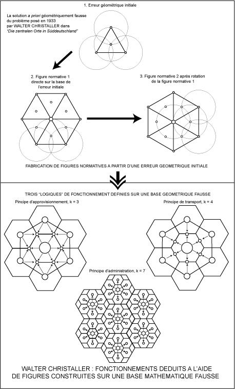 Modle christallrien  Wikipdia