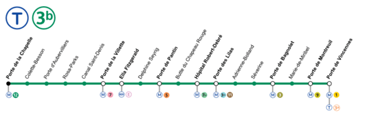 Plan de la ligne T3b.