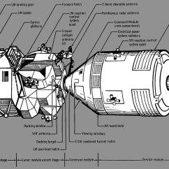 Apollo 11 Lunar Module Diagram 1987 Toyota Mr2 Wiring File 2010 06 Csm Andlm Jpg Wikimedia Commons