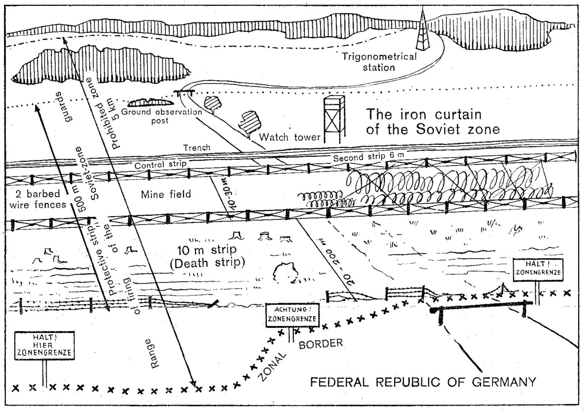 ww1 trench system diagram single phase capacitor start run motor wiring fortifications of the inner german border wikipedia