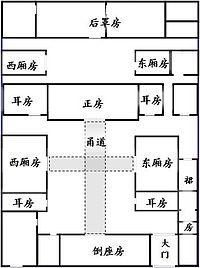 Architecture Chinoise Wikipdia
