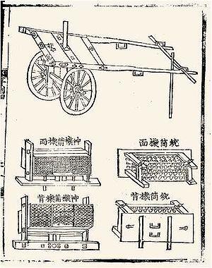500 year old hwacha instruction manual