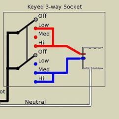 6 Pin Switch Wiring Diagram 1983 Ford F100 3 Way Lamp Wikipedia A Keyed Socket Has Two Terminals