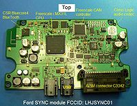 Ford Focus Fuse Box Diagram 2005 Ford Sync Wikipedia