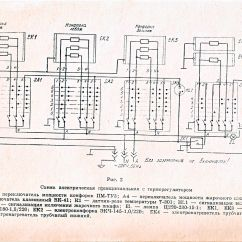 Electric Stove Wiring Diagram 2000 Ford Contour Radio File Of Ussr Jpg Wikimedia