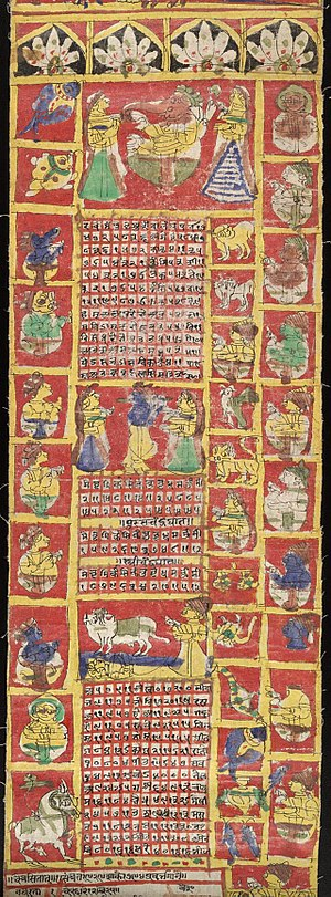 English: Fabric Hindu calendar/almanac corresp...