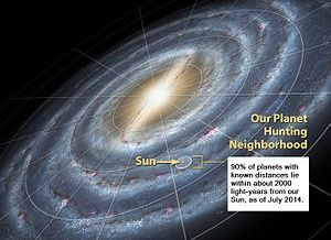 English: Image from http://planetquest.jpl.nas...