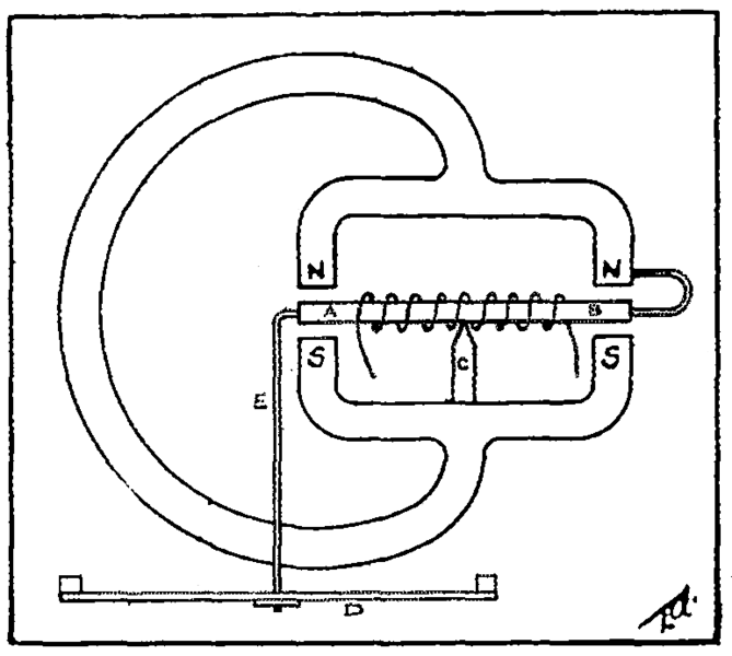 File:Amplifying Receiver, Sketch 1 from the April 1916 QST