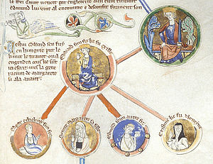 English: Edmund II of England and his family (...