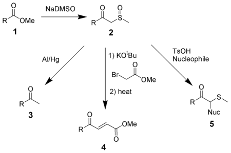 The Dimsyl ion and its uses in Organic synthesis.