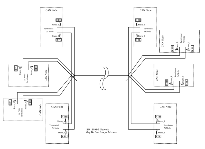 Can Bus Wiring Pinout Diagram : 29 Wiring Diagram Images