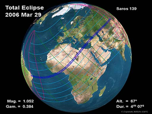 Solar eclipse (29 March 2006) Complete path