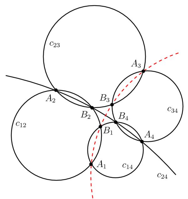 Incidence geometry