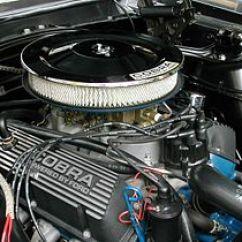2000 Chevy Malibu Engine Diagram 1980 Kz1000 Ltd Wiring Ford Windsor - Wikipedia