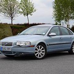1999 Volvo V70 Stereo Wiring Diagram 2009 Dodge Journey Fuse S80 Wikipedia 2 4t 2002 Blue Front Jpg