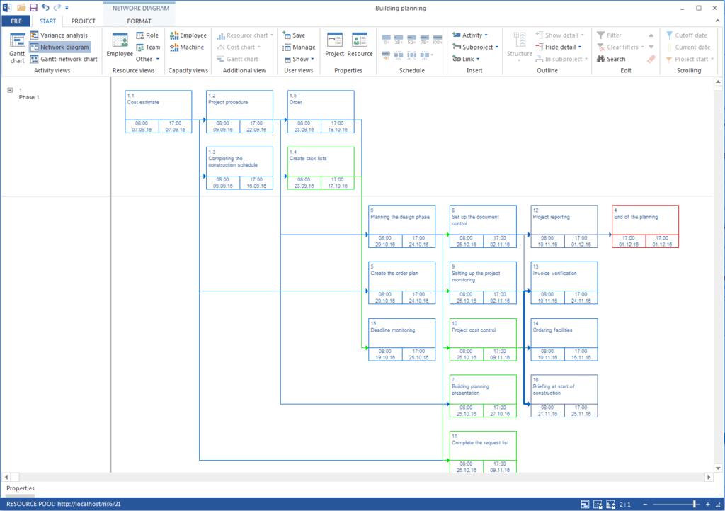 Easy Gantt Chart Tool EDGRAFIK