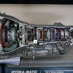 Rover 75 Wiring Diagram Baldor 5hp 3 Phase Motor Gm 4l80-e Transmission - Wikipedia