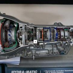 4l80 Wiring Diagram Standards 1999 Tahoe Engine Serpentine Belt
