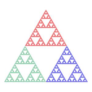 Segitiga Sierpinski, suatu fraktal, bisa dipecah menjadi tiga segitiga Sierpinski (masing-masing diberi warna berbeda).