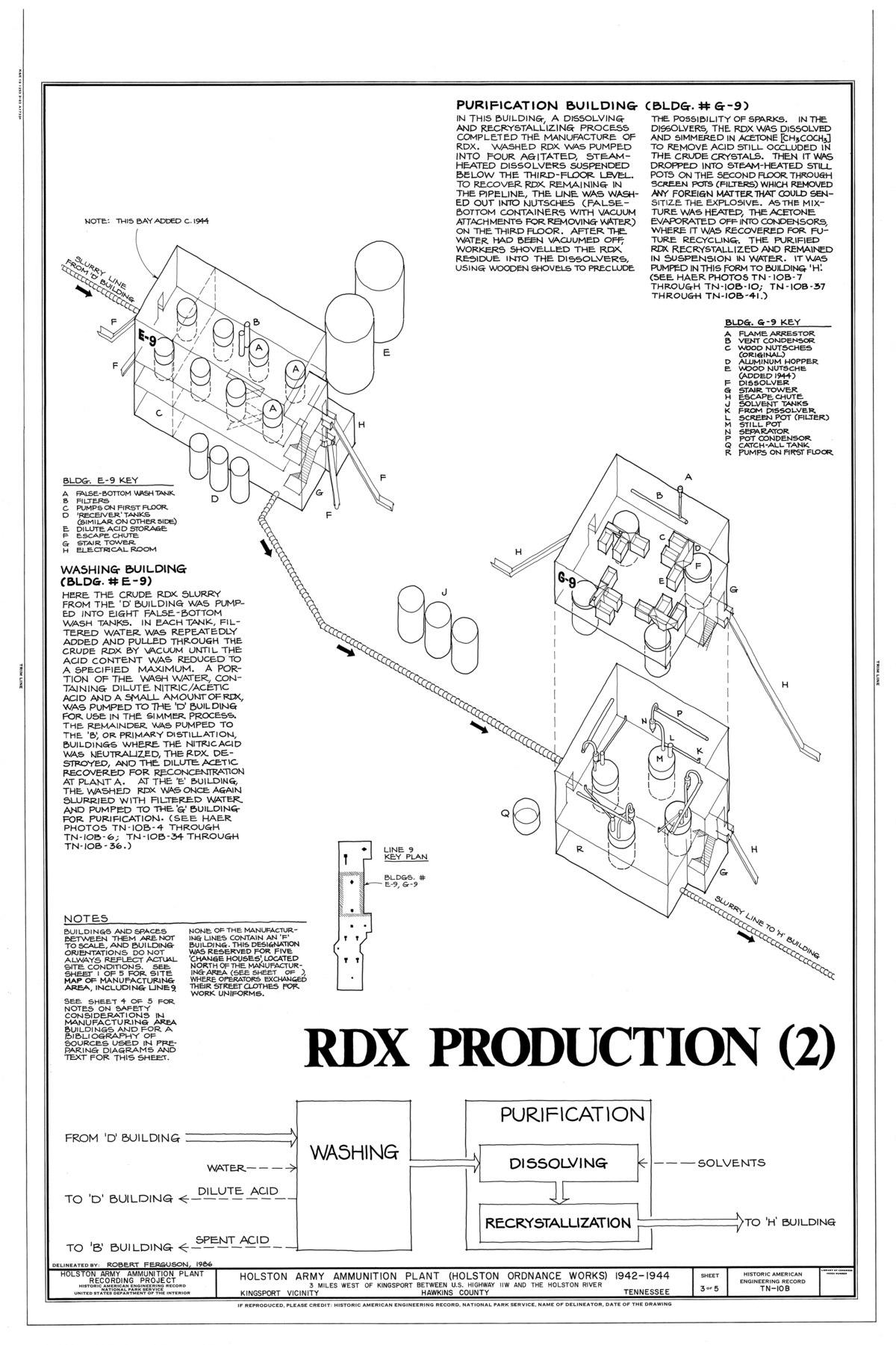 File Rdx Production 2