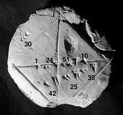 Tablet lempung Babilonia YBC 7289 (c. 1800–1600 BCE) [1] dengan anotasi (gambar oleh Bill Casselman)
