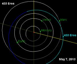 what is the orbital diagram minn kota power drive wiring 433 eros - wikipedia