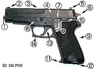 SIG-Sauer P220, description for parts of handgun.
