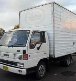 file 1995 mazda t3500 2 door truck 2009 06 07 jpg [ 1126 x 1024 Pixel ]