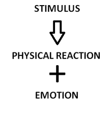Motivation and emotion/Book/2013/Dopamine and emotion