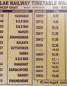 Local train time table sealdah to hasnabad pdf free download here suburban railway network of kolkata nd the distance travelled during  journey also eastern buy bullet orphan  rh encoreshuf
