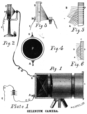 A selenium camera invented by George R. Carey ...