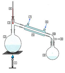 normal boiling point phase diagram 2002 dodge ram 1500 wiring التقطير بالمعمل