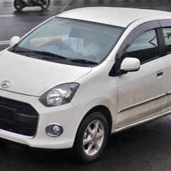 New Agya Trd Manual Spesifikasi Lengkap All Kijang Innova Daihatsu Ayla Wikipedia