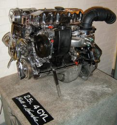 amc straight 4 engine wikipedia rh en wikipedia org chevy 4 3 v6 engine diagram chevy v6 [ 1200 x 1378 Pixel ]