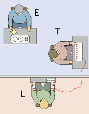 The Milgram experiment: The experimenter (E) p...