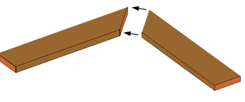 How To Join Two Pieces Of Wood At 90 Degrees