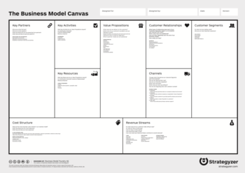 Business Model Canvas Poster download (http://...