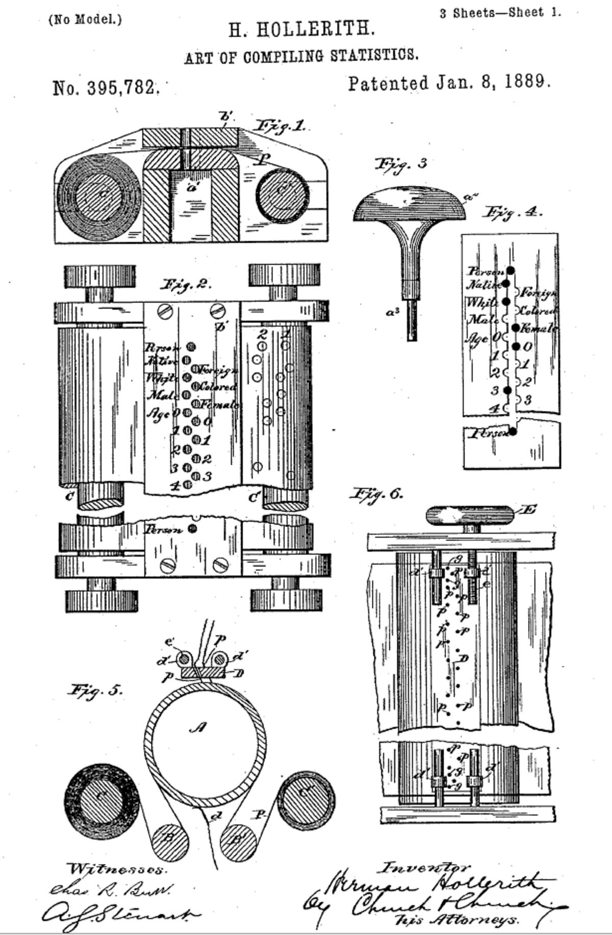Unit Record Equipment